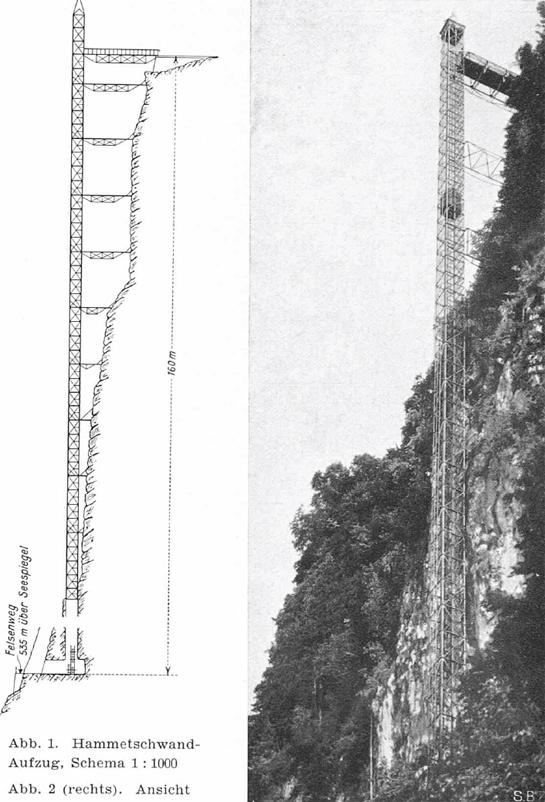 Abb. 4: Schema und Ansicht des Hammetschwand-Lifts nach dem Umbau 1937