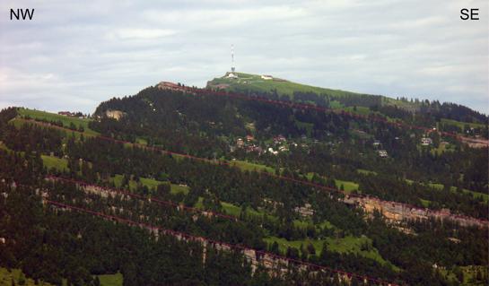 Abb. 5: Schräg gestellte Felsbänder an der Rigi. Die Molasseablagerungen wurden nach der Verfestigung am Ende der Alpenfaltung nach Süden gekippt.