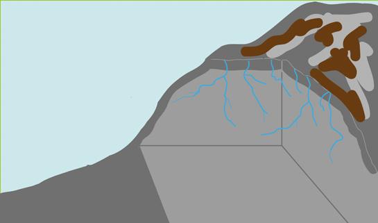 Abb. 11: Wasser dringt in das erweiterte Kapillarsystem ein.