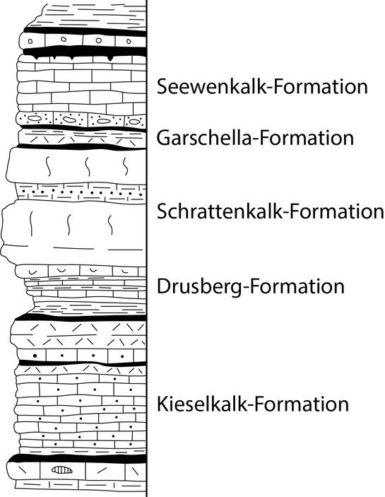 Abb. 4: Die Gesteins-Formationen am Bürgenberg