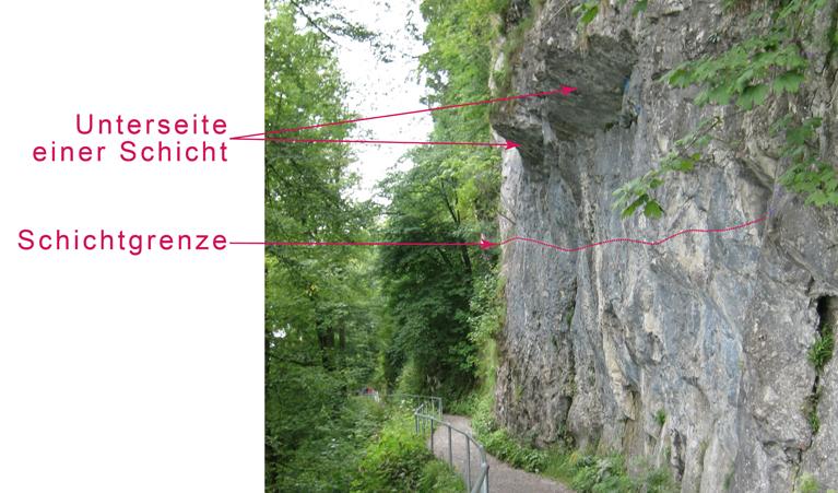 Abb.3: Vom Felsenweg nach Süden (in den Fels hinein) fallende Schichten