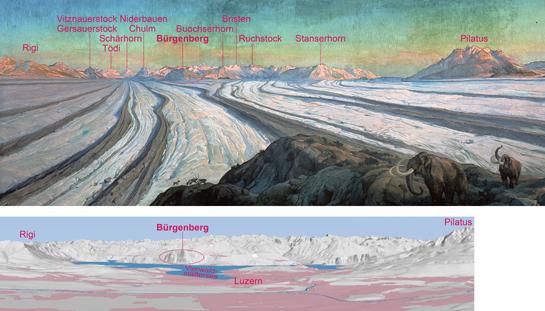 Abb. 4: Die Zentralschweiz heute im digitalen Höhenmodell (unten) und gegen Ende der letzten Eiszeit (oben). Auf dem Gletscher sind Moränen und Findlinge zu sehen. Auf rundgeschliffenen Hügeln (= Rundhöcker) grasen Rentiere und Mammuts.